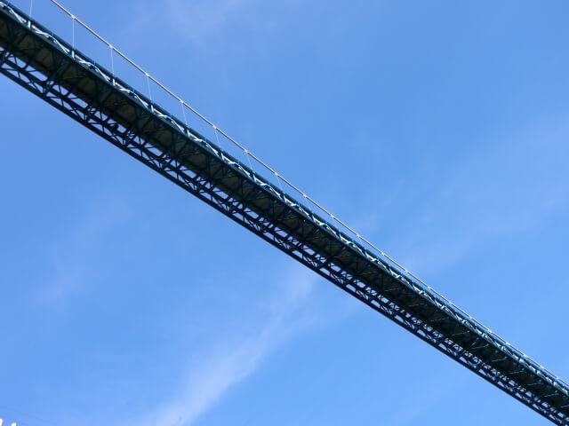 竜神大吊橋 竜神バンジー 下からの橋