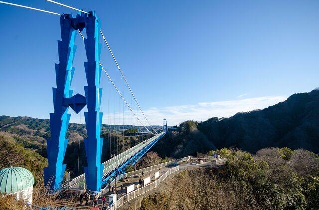 竜神峡と竜神大吊橋