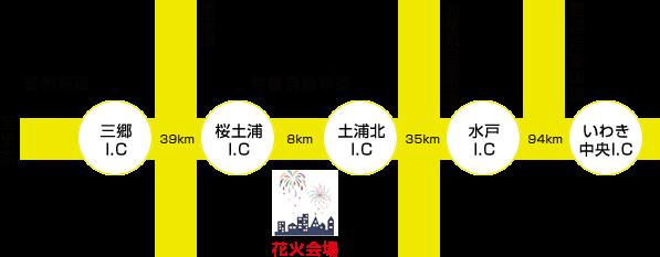 土浦花火大会 アクセス 車
