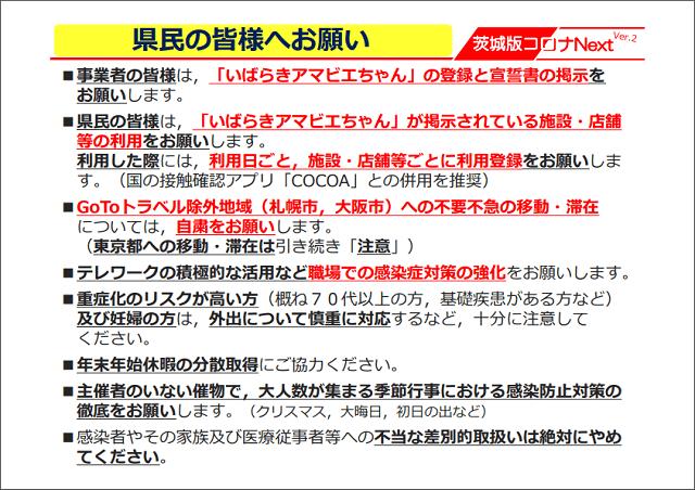 茨城県 コロナ 県民 お知らせ