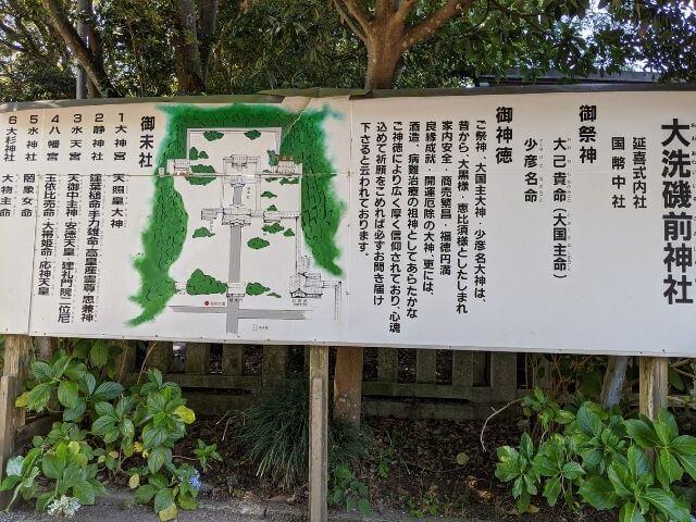 大洗磯前神社 境内案内図
